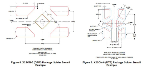 Ti TLV9061 OpAmp X2SON data sheet excerpt